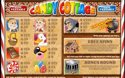 tragaperras Candy Cottage